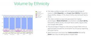 O.Y.E short study data